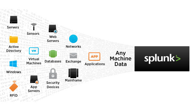splunk_any_data